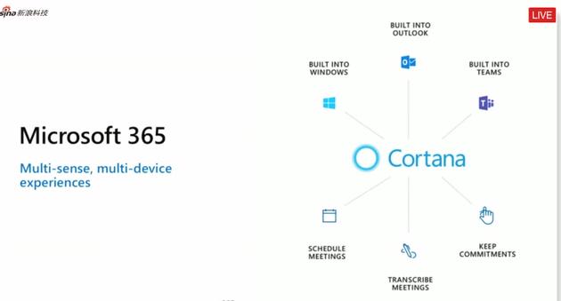 Cortana 被植入到 Office 365 服务中